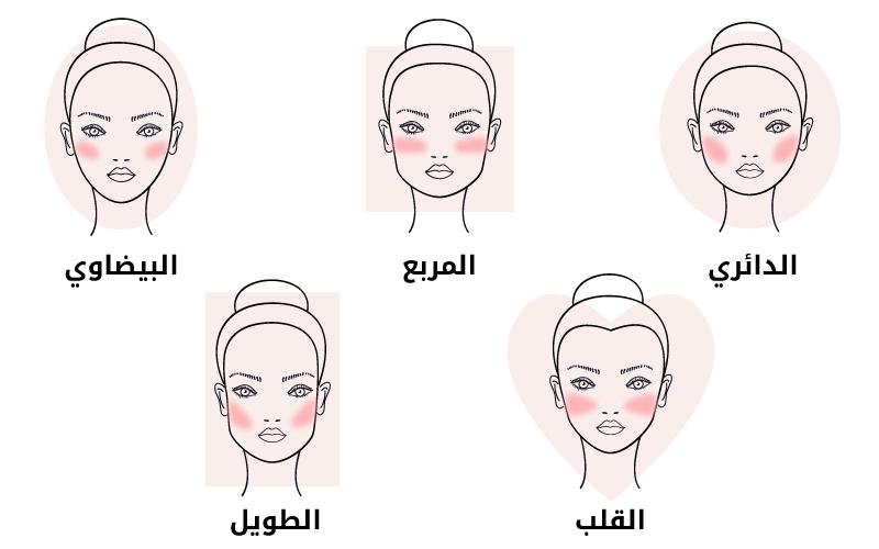 كيفية وضع البلاشر حسب شكل الوجه